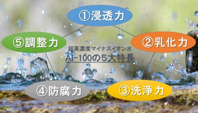電解還元性イオン水の特長