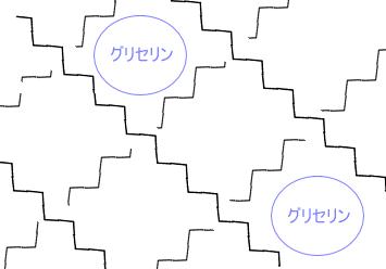 ポリマーのイメージ